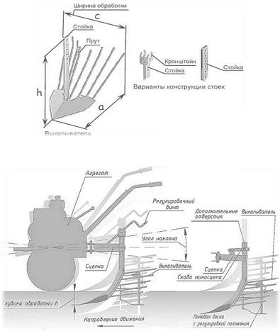 Выпуклые узоры для вязания на спицах с образцами и с полным описанием 19